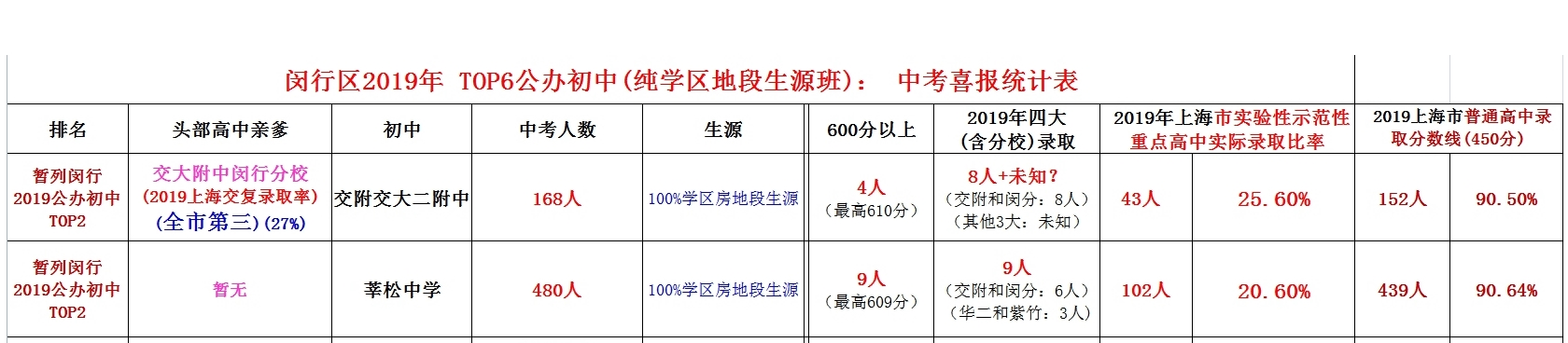 TOP2 闵行.jpg