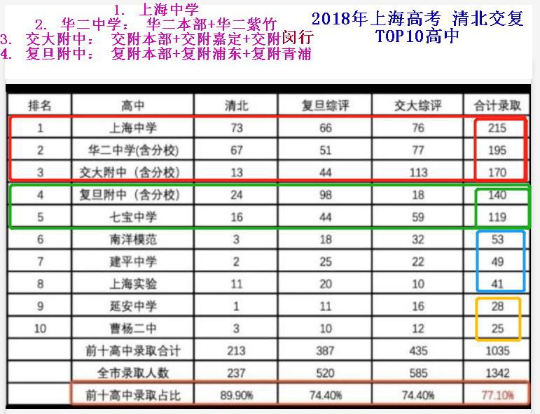 2018年 清北交复 -4.jpg