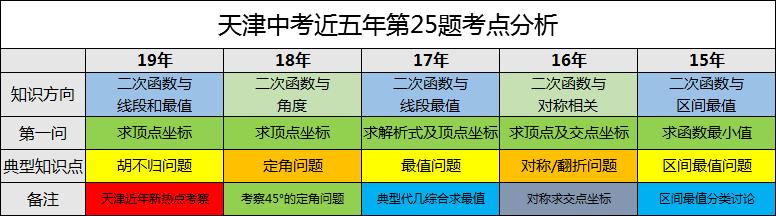 中考25题图.png