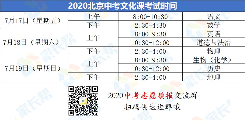 2020中考科目.png