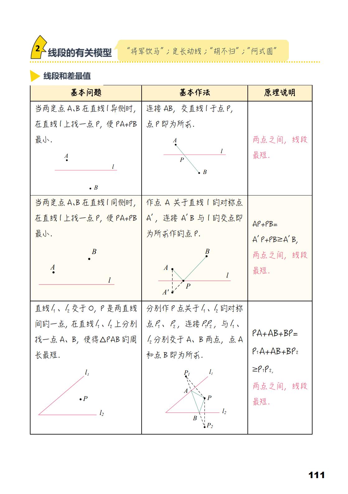 2019初中知识手册-数学_111.png