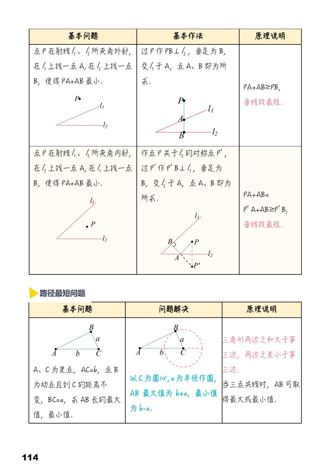 2019初中知识手册-数学_114.png