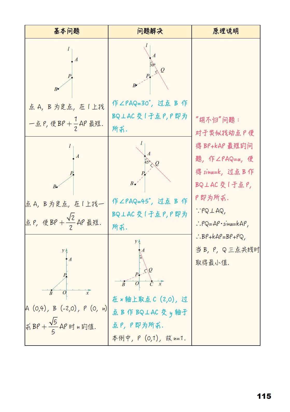 2019初中知识手册-数学_115.png