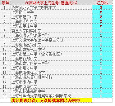 20吉林大学上海.png