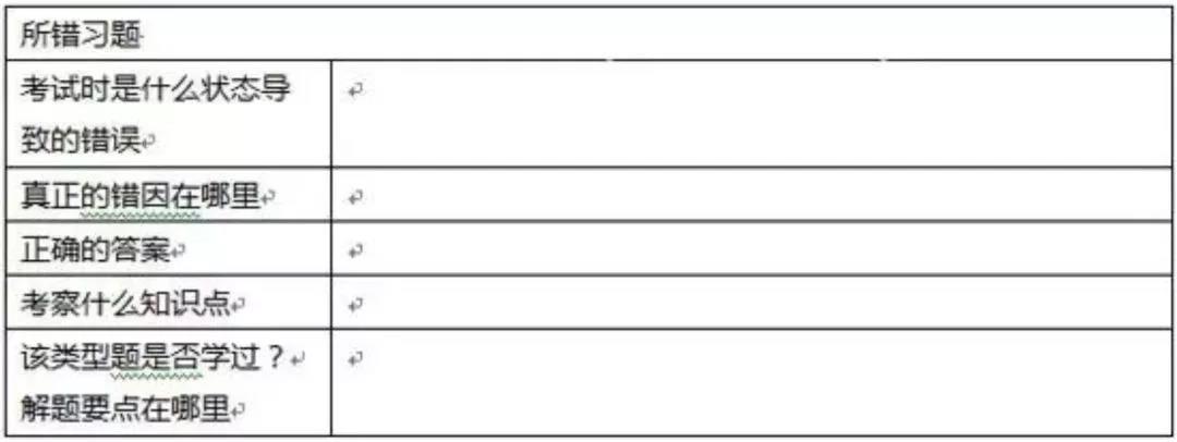 表格分析法.jpg