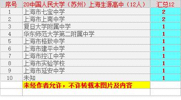 20人大苏州上海.png