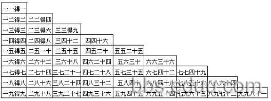 2进制乘法电路图
