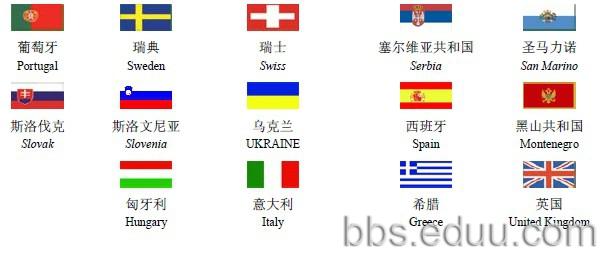 国旗以及国家名字的英文 2 欧洲高清图片